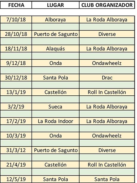 calendario freestyle 2018